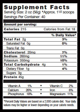 INGREDIENTS: Pro-Amino™ matrix of 100% Pure and Natural Ultra and  Micro-Filtered Whey Proteins, Whey Peptides, and Whey Amino Acids (with Whey  Protein ...